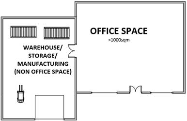If an office space for sale or lease exceeds 1,000 sqm then a BEEC is required